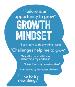 "Growth Mindset quote ""Challenges help me to grow."""