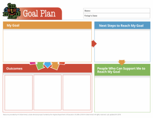 goal planning graphic organizer